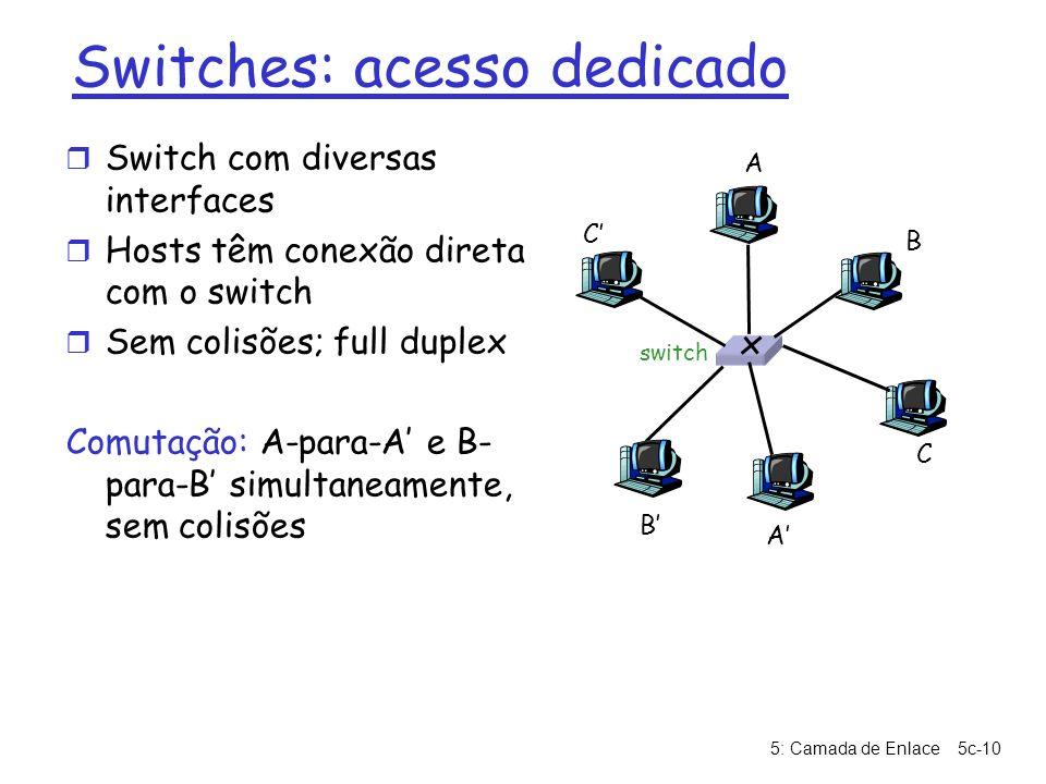 5: Camada de Enlace5c-10 Switches: acesso dedicado r Switch com diversas interfaces r Hosts têm conexão direta com o switch r Sem colisões; full duple