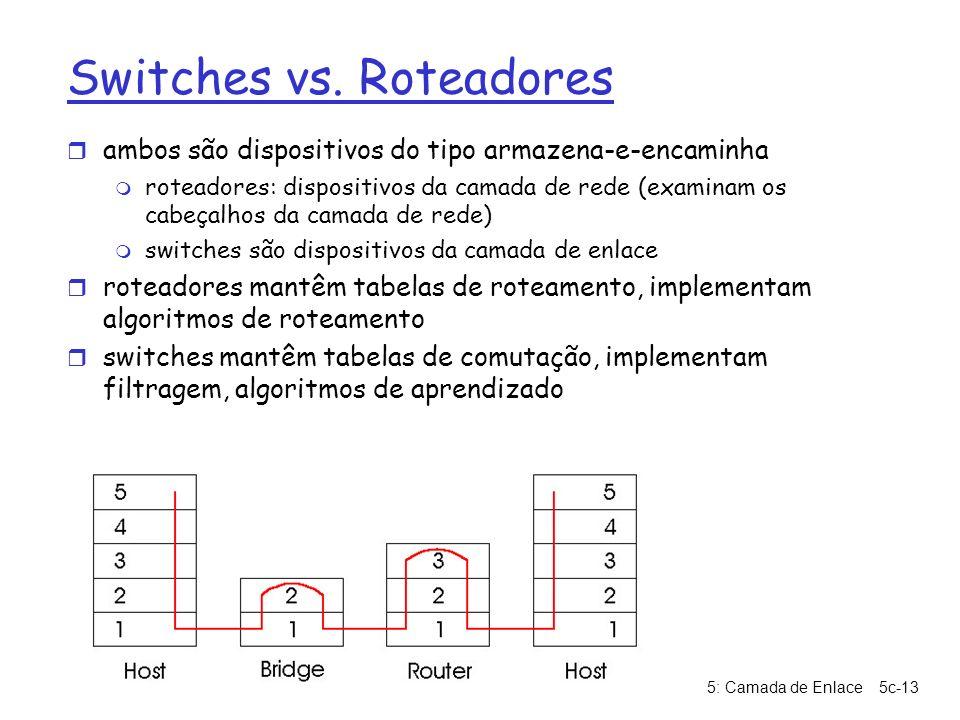 5: Camada de Enlace5c-13 Switches vs. Roteadores r ambos são dispositivos do tipo armazena-e-encaminha m roteadores: dispositivos da camada de rede (e