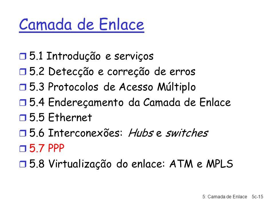 5: Camada de Enlace5c-15 Camada de Enlace r 5.1 Introdução e serviços r 5.2 Detecção e correção de erros r 5.3 Protocolos de Acesso Múltiplo r 5.4 End