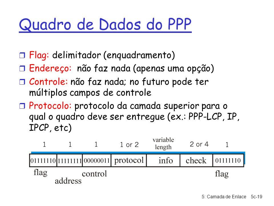5: Camada de Enlace5c-19 Quadro de Dados do PPP r Flag: delimitador (enquadramento) r Endereço: não faz nada (apenas uma opção) r Controle: não faz na