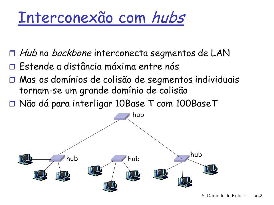 5: Camada de Enlace5c-3 Switch (comutador) r Dispositivo da camada de enlace m armazena e retransmite quadros Ethernet m examina o cabeçalho do quadro e seletivamente encaminha o quadro baseado no endereço MAC do destino m quando o quadro deve ser encaminhado num segmento, usa o CSMA/CD para acessá-lo r transparente m hosts ignoram a presença dos switches r plug-and-play, self-learning (auto aprendizado) m switches não necessitam ser configurados