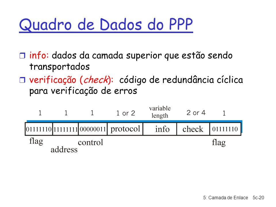 5: Camada de Enlace5c-20 Quadro de Dados do PPP r info: dados da camada superior que estão sendo transportados r verificação (check): código de redund