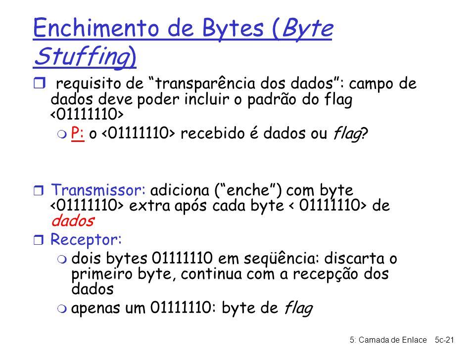 5: Camada de Enlace5c-21 Enchimento de Bytes (Byte Stuffing) r requisito de transparência dos dados: campo de dados deve poder incluir o padrão do fla