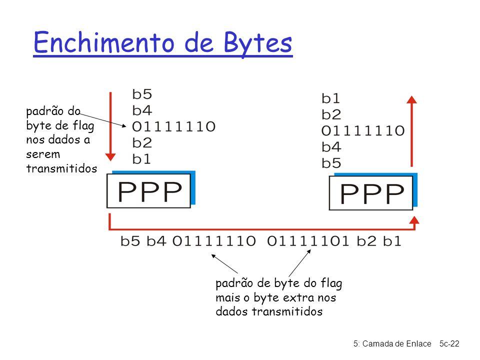 5: Camada de Enlace5c-22 Enchimento de Bytes padrão do byte de flag nos dados a serem transmitidos padrão de byte do flag mais o byte extra nos dados