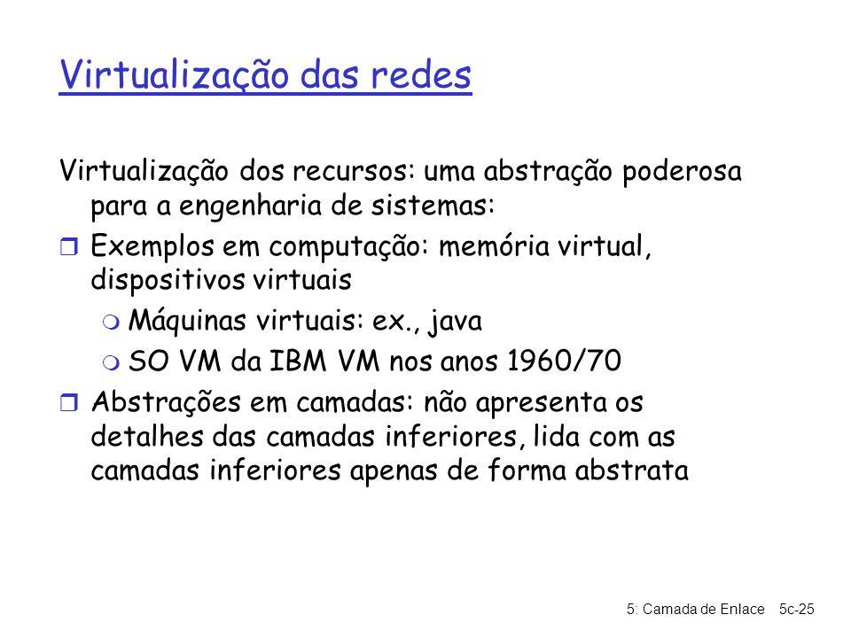 5: Camada de Enlace5c-25 Virtualização das redes Virtualização dos recursos: uma abstração poderosa para a engenharia de sistemas: r Exemplos em compu