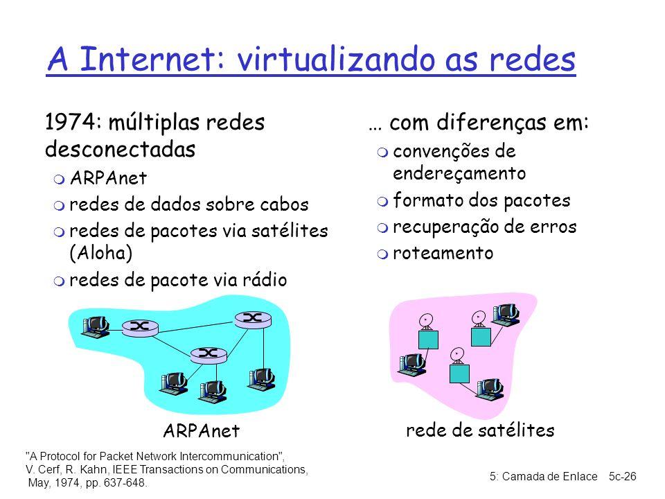 5: Camada de Enlace5c-26 A Internet: virtualizando as redes 1974: múltiplas redes desconectadas m ARPAnet m redes de dados sobre cabos m redes de paco