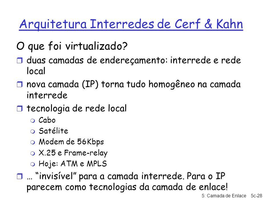 5: Camada de Enlace5c-28 Arquitetura Interredes de Cerf & Kahn O que foi virtualizado? r duas camadas de endereçamento: interrede e rede local r nova