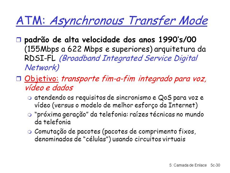 5: Camada de Enlace5c-30 ATM: Asynchronous Transfer Mode r padrão de alta velocidade dos anos 1990s/00 (155Mbps a 622 Mbps e superiores) arquitetura d
