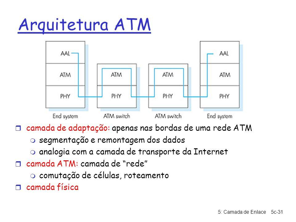 5: Camada de Enlace5c-31 Arquitetura ATM r camada de adaptação: apenas nas bordas de uma rede ATM m segmentação e remontagem dos dados m analogia com
