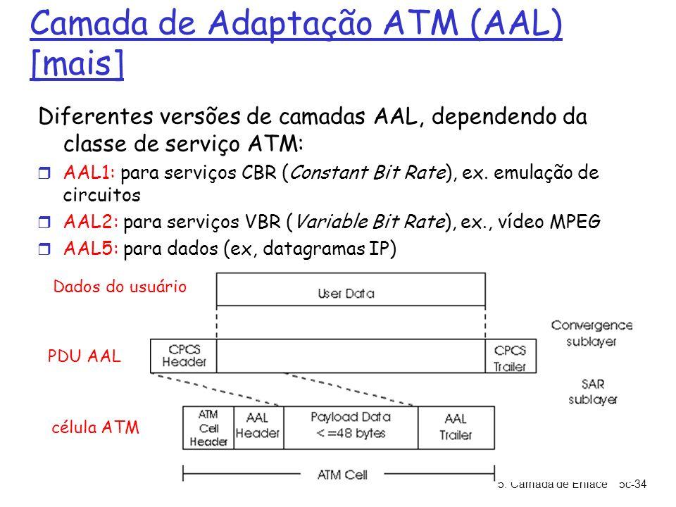 5: Camada de Enlace5c-34 Camada de Adaptação ATM (AAL) [mais] Diferentes versões de camadas AAL, dependendo da classe de serviço ATM: r AAL1: para ser