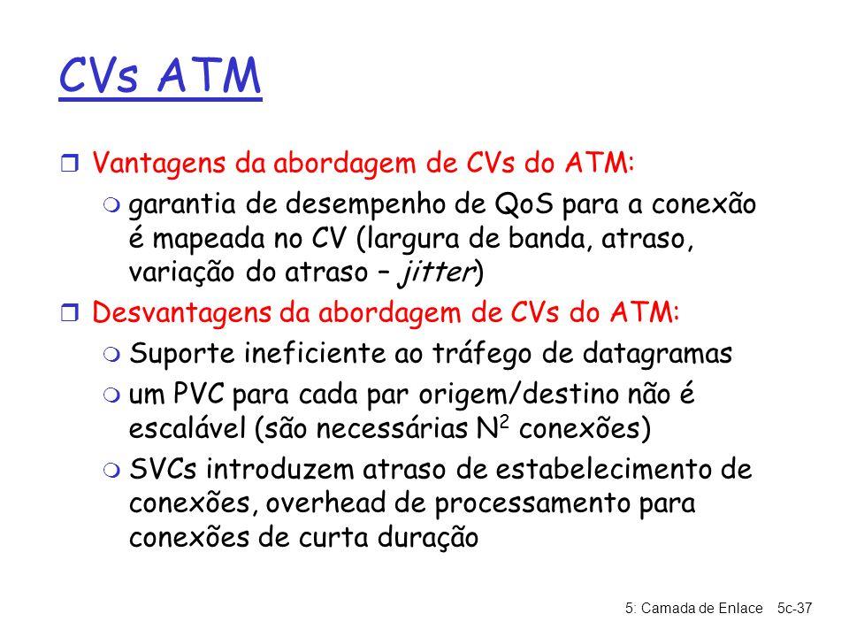 5: Camada de Enlace5c-37 CVs ATM r Vantagens da abordagem de CVs do ATM: m garantia de desempenho de QoS para a conexão é mapeada no CV (largura de ba