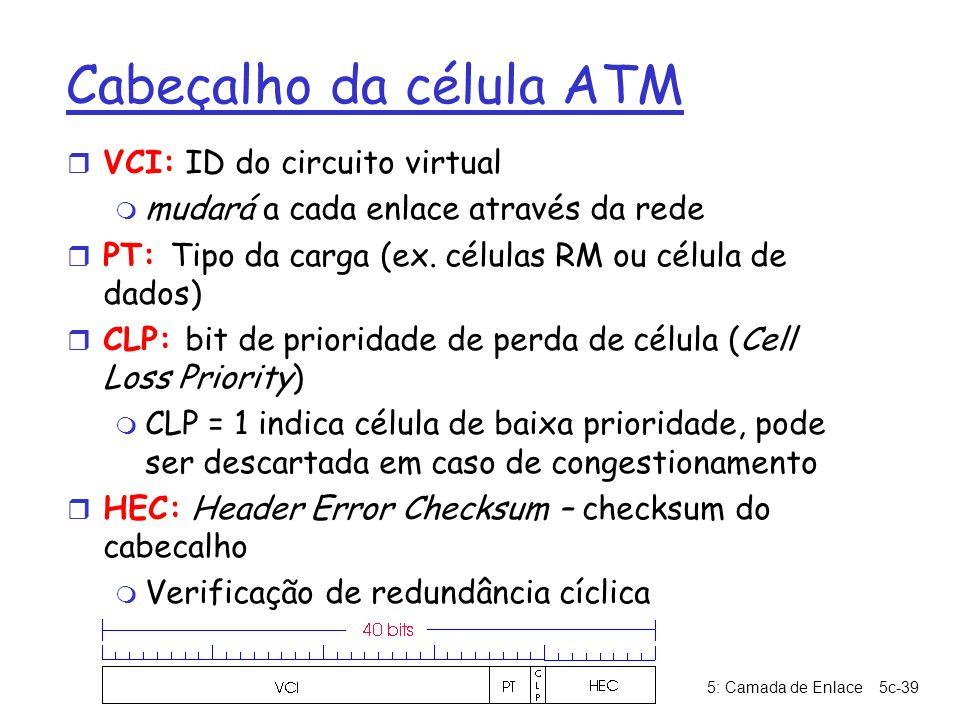 5: Camada de Enlace5c-39 Cabeçalho da célula ATM r VCI: ID do circuito virtual m mudará a cada enlace através da rede r PT: Tipo da carga (ex. células