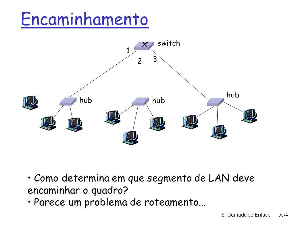 5: Camada de Enlace5c-5 Auto aprendizado r Um switch possui uma tabela de comutação r entrada na tabela de comutação: m (Endereço MAC, Interface, Carimbo de tempo) m entradas antigas na tabela são descartadas (TTL pode ser de 60 min) r switch aprende que hosts podem ser alcançados através de quais interfaces m quando um quadro é recebido, o switch aprende a localização do transmissor: segmento de LAN de onde ele veio m registra o par transmissor/localização na tabela de comutação