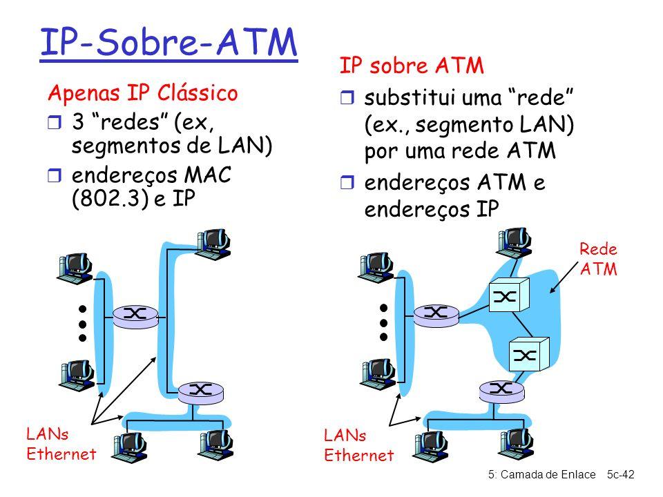 5: Camada de Enlace5c-42 IP-Sobre-ATM Apenas IP Clássico r 3 redes (ex, segmentos de LAN) r endereços MAC (802.3) e IP IP sobre ATM r substitui uma re