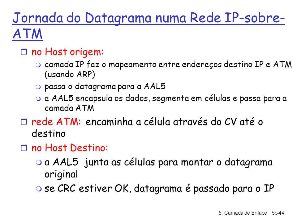 5: Camada de Enlace5c-44 Jornada do Datagrama numa Rede IP-sobre- ATM r no Host origem: m camada IP faz o mapeamento entre endereços destino IP e ATM