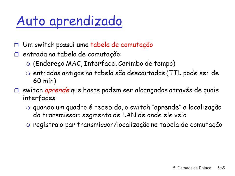 5: Camada de Enlace5c-5 Auto aprendizado r Um switch possui uma tabela de comutação r entrada na tabela de comutação: m (Endereço MAC, Interface, Cari
