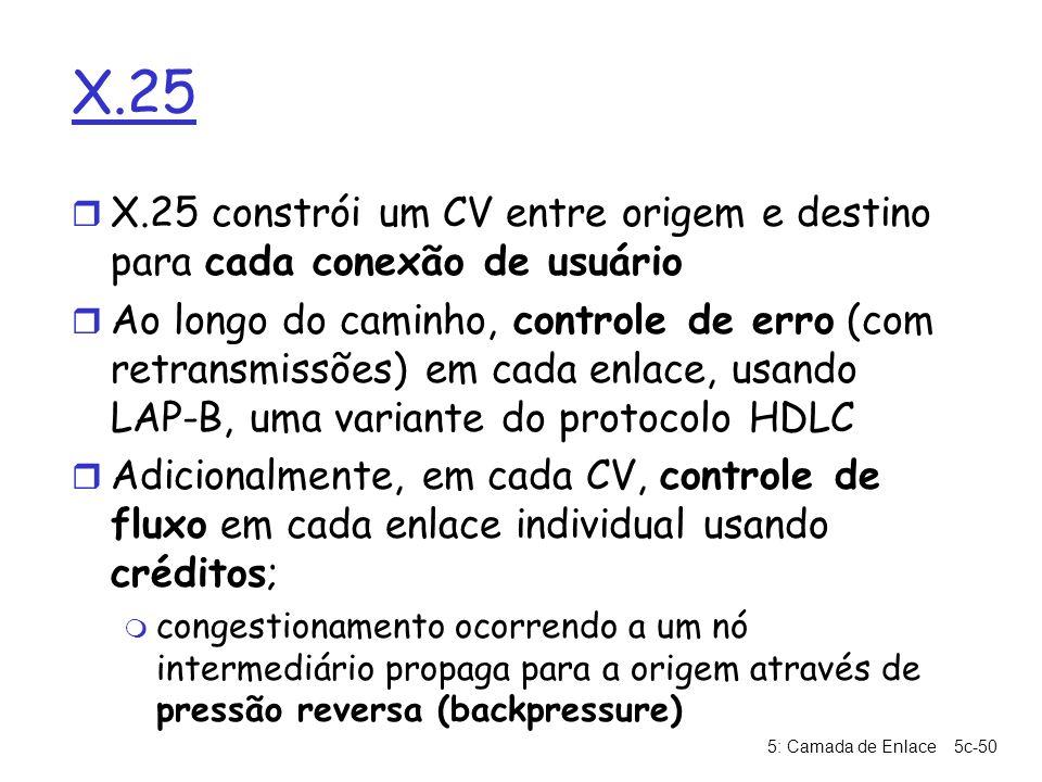 5: Camada de Enlace5c-50 X.25 r X.25 constrói um CV entre origem e destino para cada conexão de usuário r Ao longo do caminho, controle de erro (com r