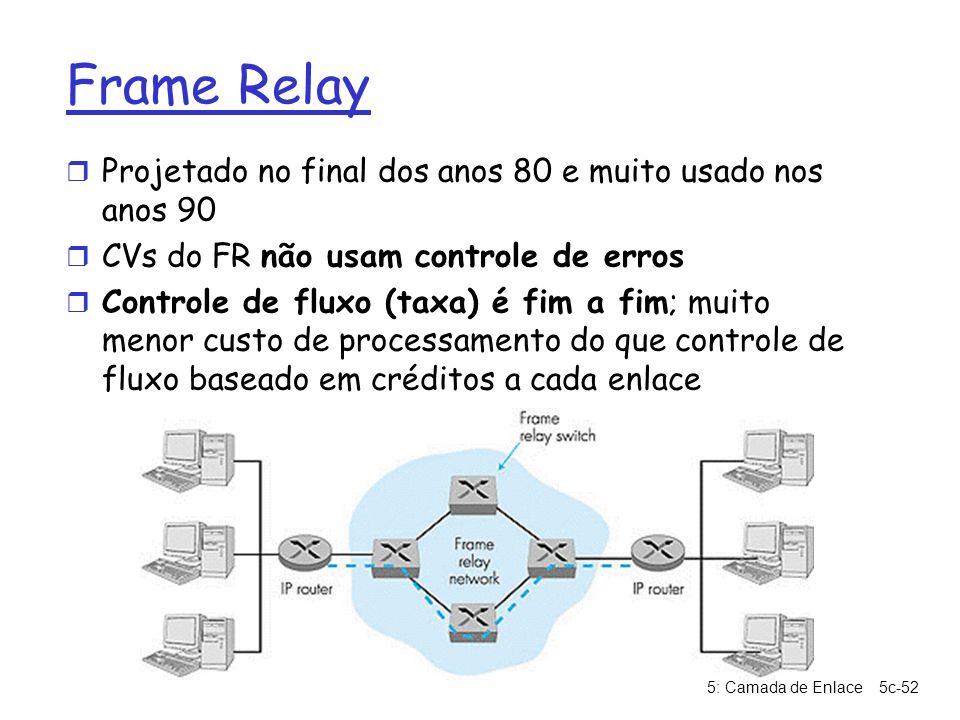 5: Camada de Enlace5c-52 Frame Relay r Projetado no final dos anos 80 e muito usado nos anos 90 r CVs do FR não usam controle de erros r Controle de f