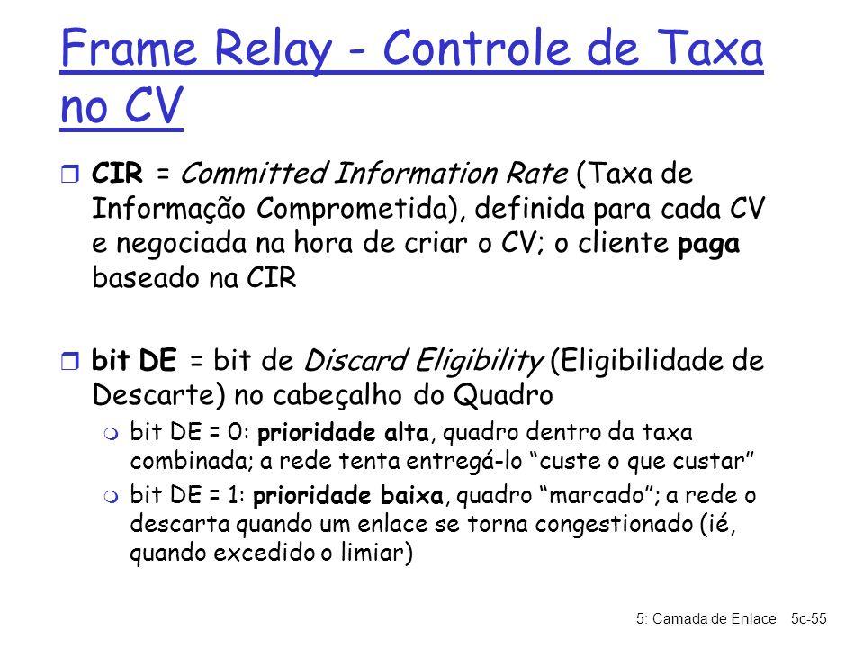 5: Camada de Enlace5c-55 Frame Relay - Controle de Taxa no CV r CIR = Committed Information Rate (Taxa de Informação Comprometida), definida para cada