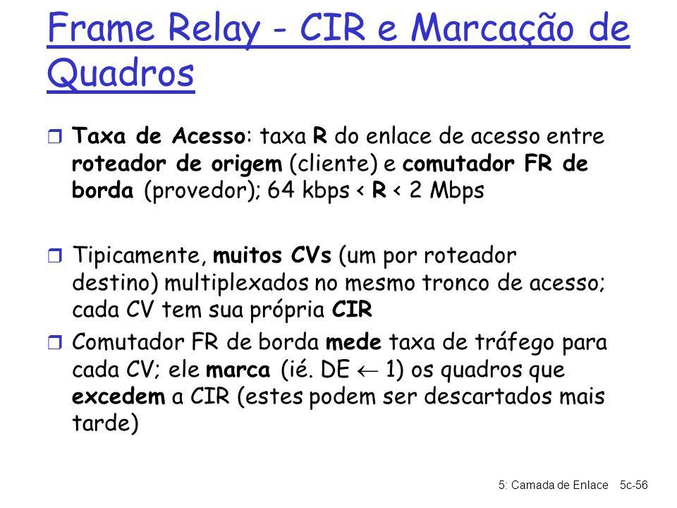 5: Camada de Enlace5c-56 Frame Relay - CIR e Marcação de Quadros r Taxa de Acesso: taxa R do enlace de acesso entre roteador de origem (cliente) e com