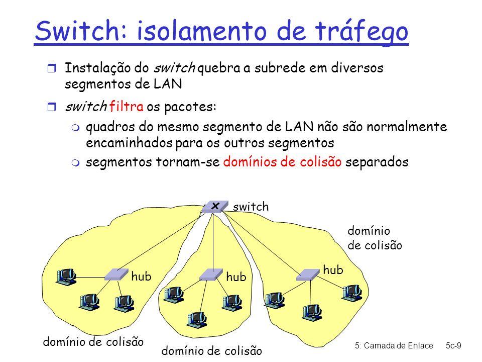 5: Camada de Enlace5c-9 Switch: isolamento de tráfego r Instalação do switch quebra a subrede em diversos segmentos de LAN r switch filtra os pacotes: