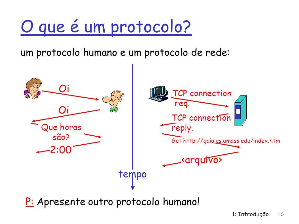 1: Introdução10 O que é um protocolo? um protocolo humano e um protocolo de rede: P: Apresente outro protocolo humano! Oi Que horas são? 2:00 TCP conn