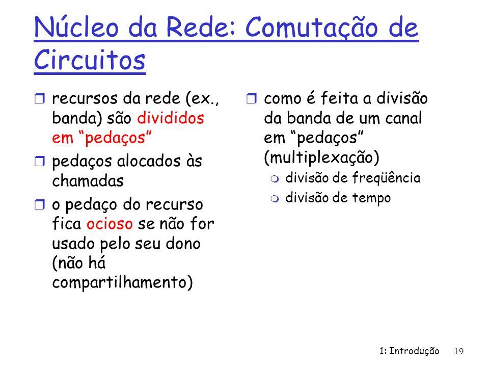1: Introdução19 Núcleo da Rede: Comutação de Circuitos r recursos da rede (ex., banda) são divididos em pedaços r pedaços alocados às chamadas r o ped