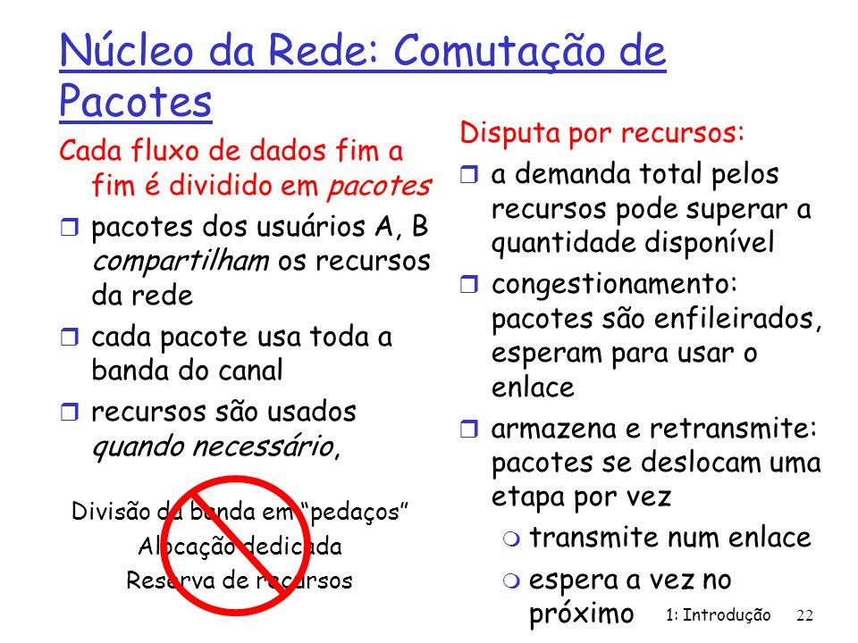 1: Introdução22 Núcleo da Rede: Comutação de Pacotes Cada fluxo de dados fim a fim é dividido em pacotes r pacotes dos usuários A, B compartilham os r
