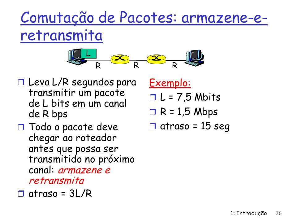 1: Introdução26 Comutação de Pacotes: armazene-e- retransmita r Leva L/R segundos para transmitir um pacote de L bits em um canal de R bps r Todo o pa