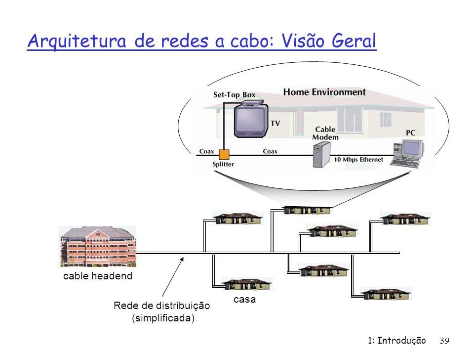 1: Introdução39 Arquitetura de redes a cabo: Visão Geral cable headend Rede de distribuição (simplificada) casa
