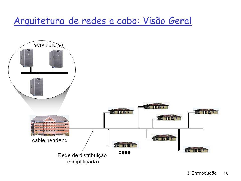 1: Introdução40 Arquitetura de redes a cabo: Visão Geral cable headend servidore(s) Rede de distribuição (simplificada) casa