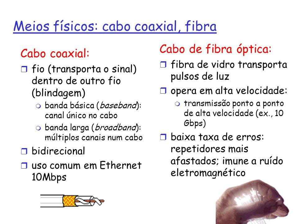 1: Introdução46 Meios físicos: cabo coaxial, fibra Cabo coaxial: r fio (transporta o sinal) dentro de outro fio (blindagem) m banda básica (baseband):