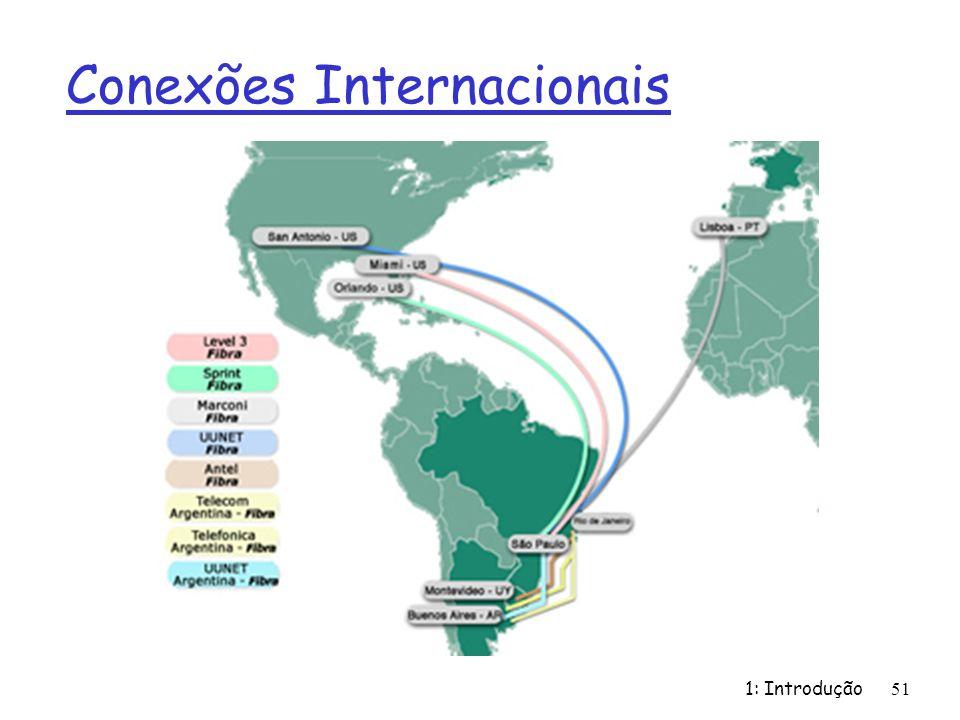 1: Introdução51 Conexões Internacionais