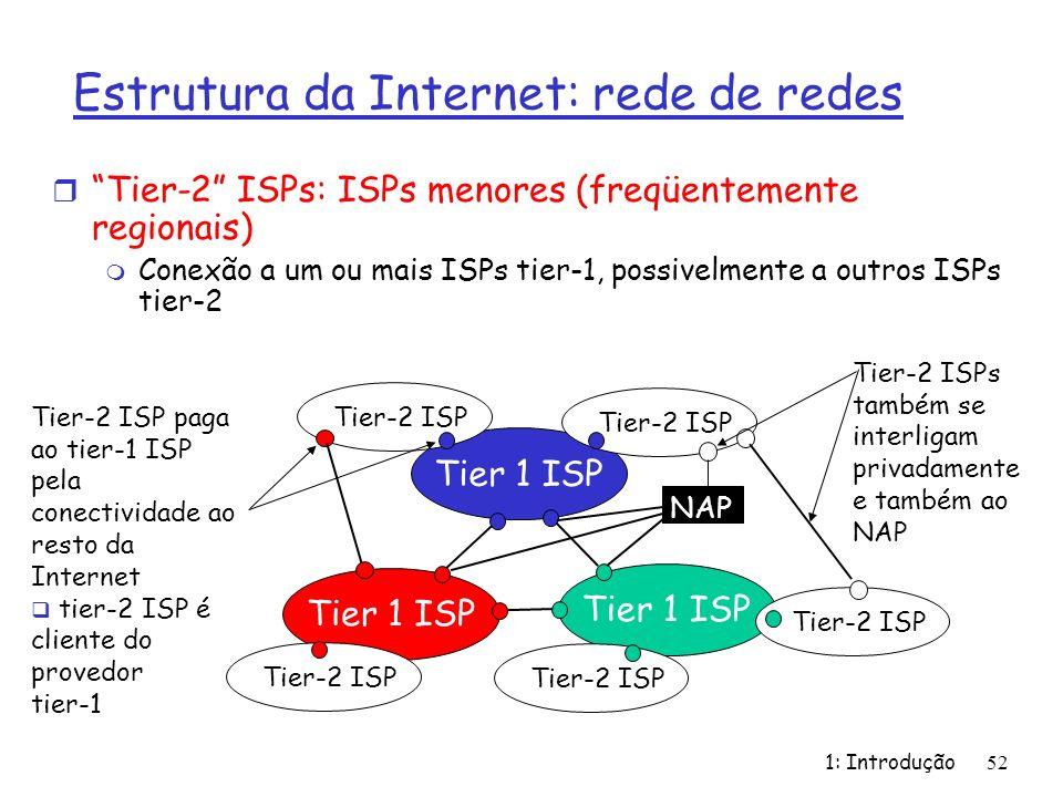 1: Introdução52 r Tier-2 ISPs: ISPs menores (freqüentemente regionais) m Conexão a um ou mais ISPs tier-1, possivelmente a outros ISPs tier-2 Tier 1 I