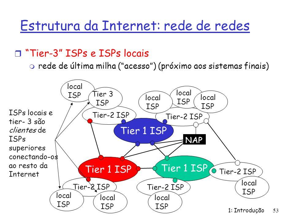 1: Introdução53 r Tier-3 ISPs e ISPs locais m rede de última milha (acesso) (próximo aos sistemas finais) Tier 1 ISP NAP Tier-2 ISP local ISP local IS