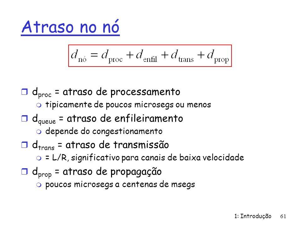 1: Introdução61 Atraso no nó r d proc = atraso de processamento m tipicamente de poucos microsegs ou menos r d queue = atraso de enfileiramento m depe