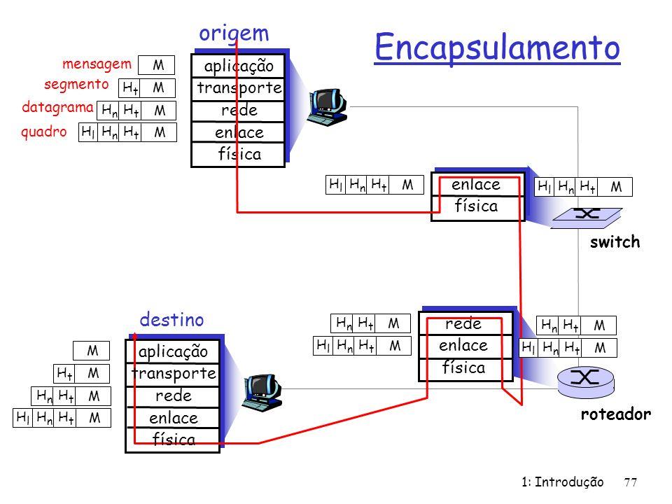 1: Introdução77 mensagem segmento datagrama quadro origem aplicação transporte rede enlace física HtHt HnHn HlHl M HtHt HnHn M HtHt M M destino HtHt H