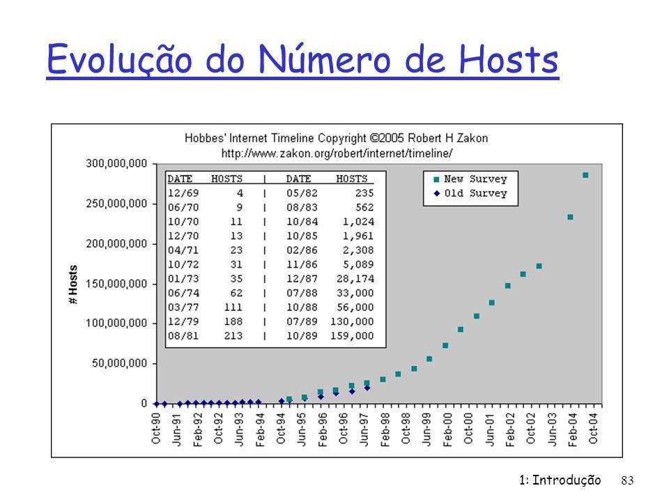 1: Introdução83 Evolução do Número de Hosts