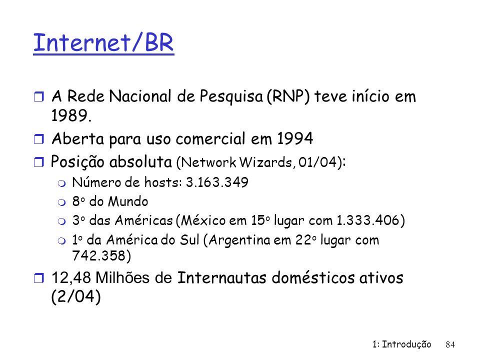 1: Introdução84 Internet/BR r A Rede Nacional de Pesquisa (RNP) teve início em 1989. r Aberta para uso comercial em 1994 r Posição absoluta (Network W