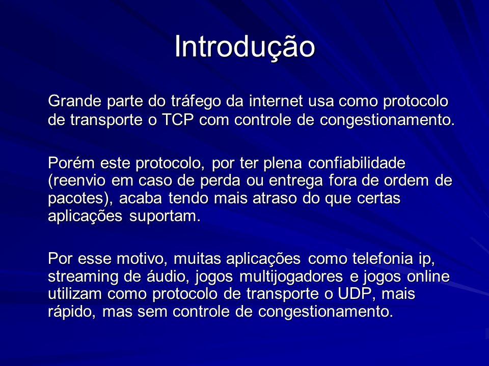 Introdução Grande parte do tráfego da internet usa como protocolo de transporte o TCP com controle de congestionamento. Porém este protocolo, por ter