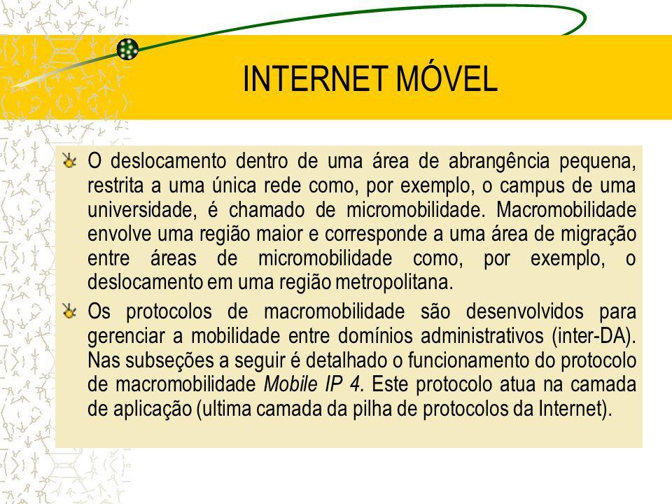 INTERNET MÓVEL O deslocamento dentro de uma área de abrangência pequena, restrita a uma única rede como, por exemplo, o campus de uma universidade, é