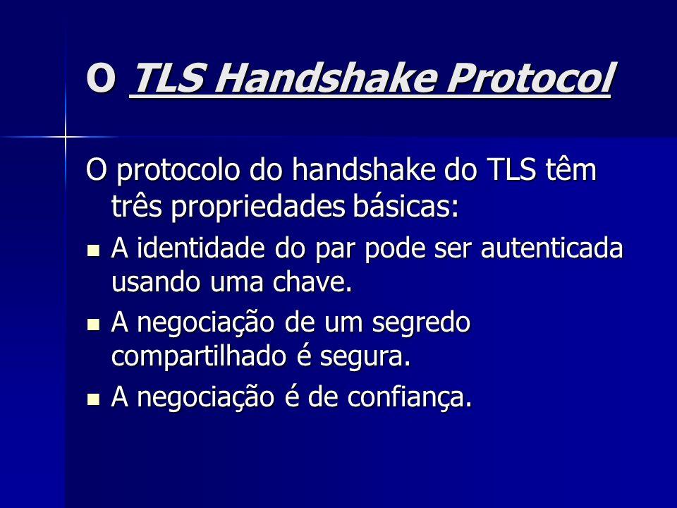 O TLS Handshake Protocol O protocolo do handshake do TLS têm três propriedades básicas: A identidade do par pode ser autenticada usando uma chave. A i