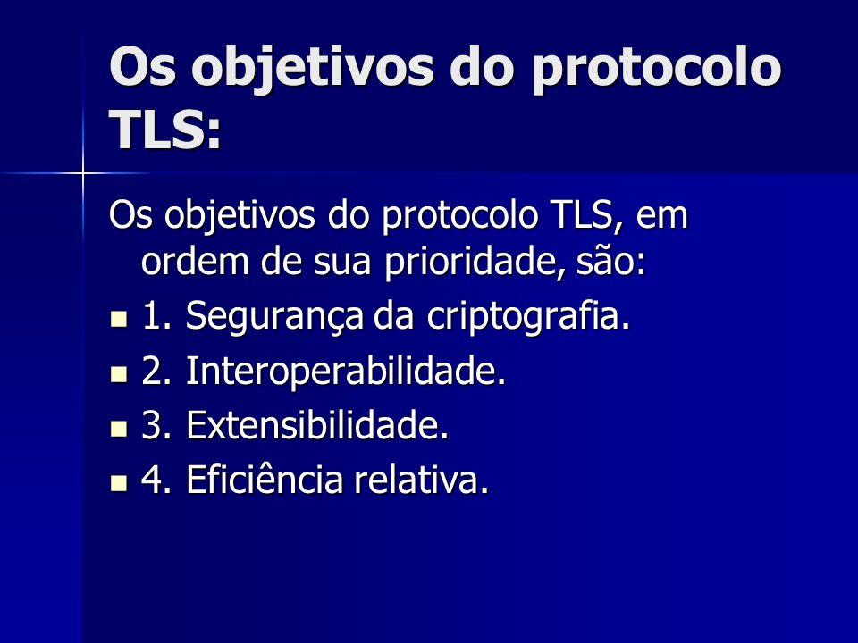 Os objetivos do protocolo TLS: Os objetivos do protocolo TLS, em ordem de sua prioridade, são: 1. Segurança da criptografia. 1. Segurança da criptogra