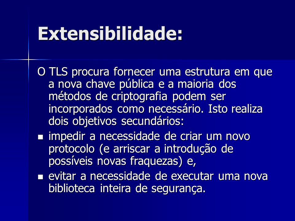 Extensibilidade: O TLS procura fornecer uma estrutura em que a nova chave pública e a maioria dos métodos de criptografia podem ser incorporados como