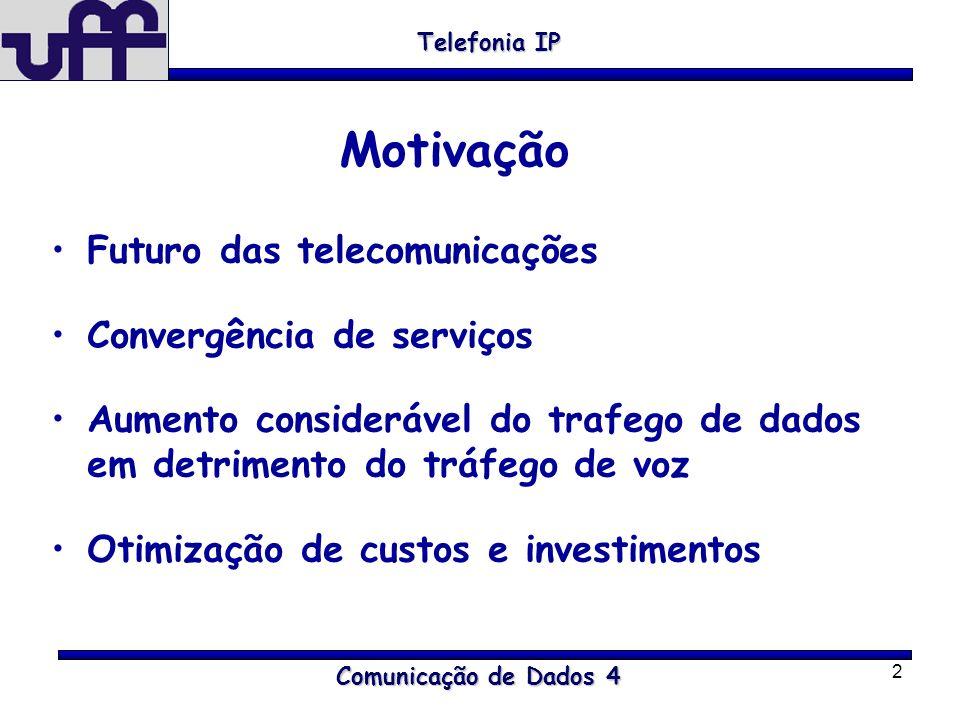 2 Comunicação de Dados 4 Telefonia IP Motivação Futuro das telecomunicações Convergência de serviços Aumento considerável do trafego de dados em detri