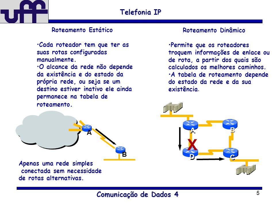 5 Comunicação de Dados 4 Telefonia IP A B C A A B B C C D D X Roteamento Dinâmico Permite que os roteadores troquem informações de enlace ou de rota,