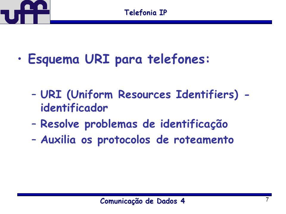 7 Esquema URI para telefones: –URI (Uniform Resources Identifiers) - identificador –Resolve problemas de identificação –Auxilia os protocolos de rotea