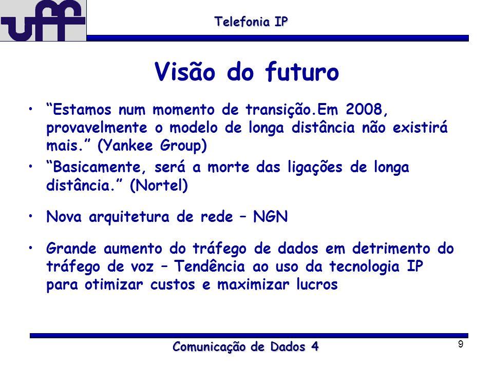 9 Telefonia IP Comunicação de Dados 4 Visão do futuro Estamos num momento de transição.Em 2008, provavelmente o modelo de longa distância não existirá