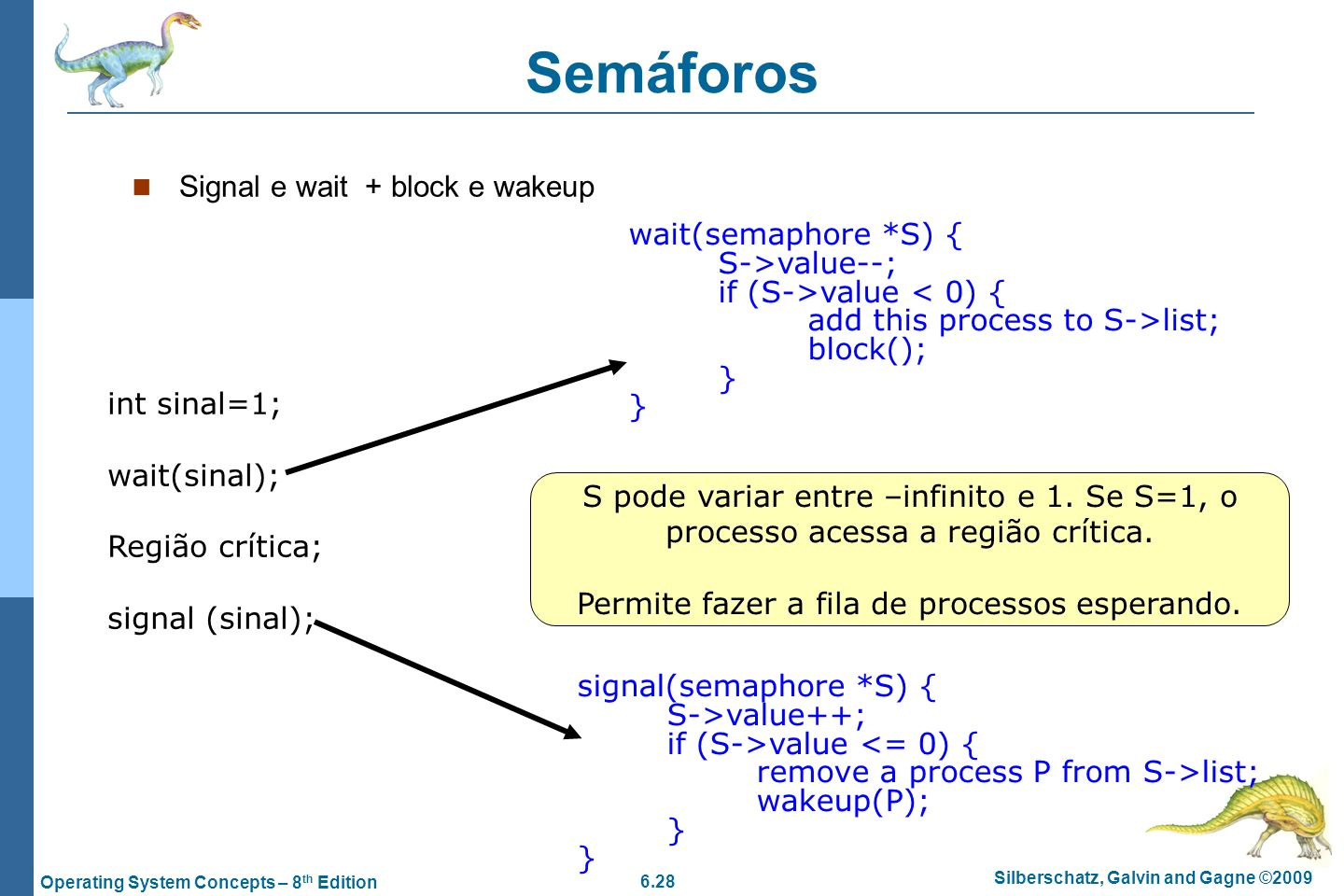 6.28 Silberschatz, Galvin and Gagne ©2009 Operating System Concepts – 8 th Edition Semáforos Signal e wait + block e wakeup wait(semaphore *S) { S->va