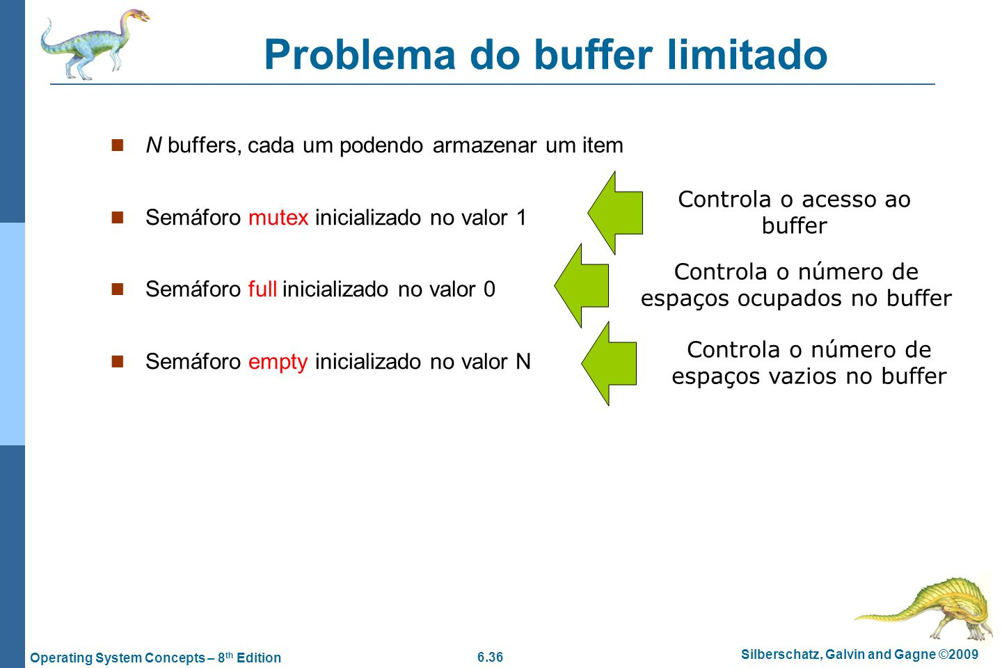 6.36 Silberschatz, Galvin and Gagne ©2009 Operating System Concepts – 8 th Edition Problema do buffer limitado N buffers, cada um podendo armazenar um